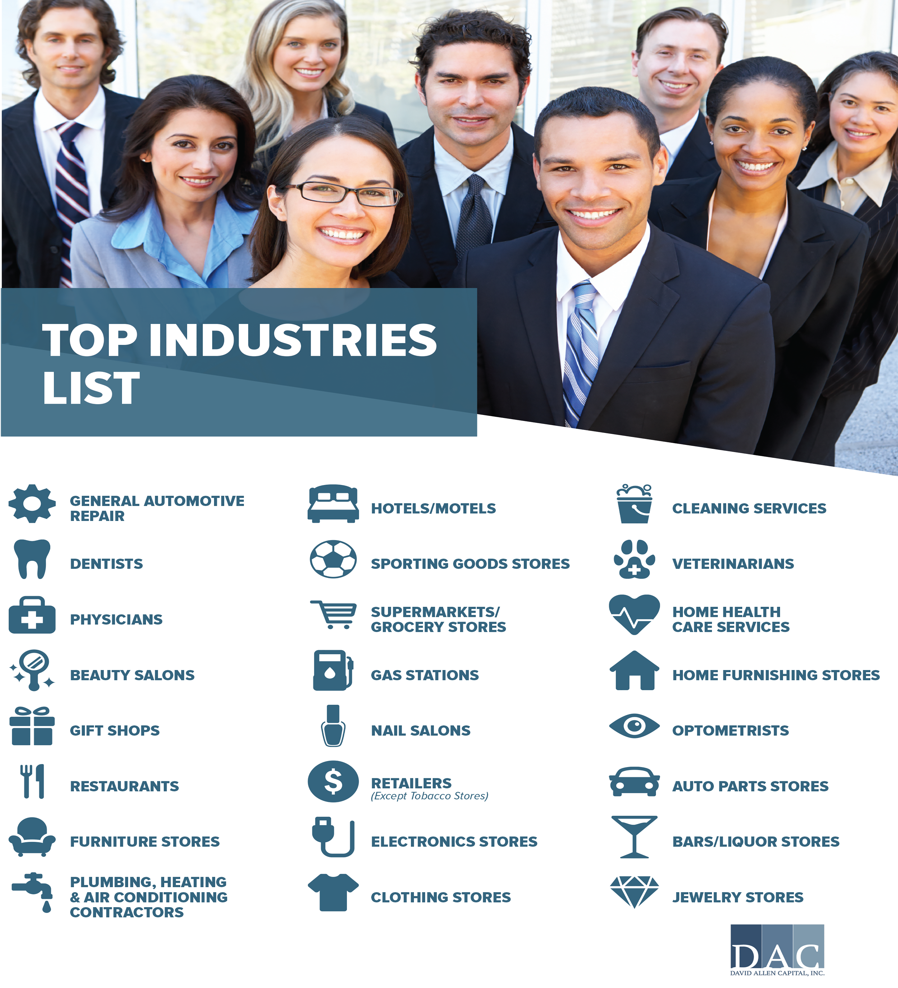 TOP Funded INDUSTRIES, WE CAN GET THESE FUNDED FAST, GENERAL AUTOMOTIVE REPAIR,  HOTELS/MOTELS & CLEANING SERVICES, DENTISTS , SPORTING GOODS STORES  VETERINARIANS, PHYSICIANS,  SUPERMARKETS/GROCERY STORES, HOME HEALTH CARE SERVICES, BEAUTY SALONS, GAS STATIONS, HOME FURNISHING STORES, GIFT SHOPS, NAIL SALONS, OPTOMETRISTS, RESTAURANTS, RETAILERS (Except Tobacco Stores), AUTO PARTS STORES, FURNITURE STORES, ELECTRONICS STORES, BARS / LIQUOR STORES, PLUMBING, HEATING & AIR CONDITIONING, CONTRACTORS (of all types), CLOTHING STORES, JEWELRY STORES